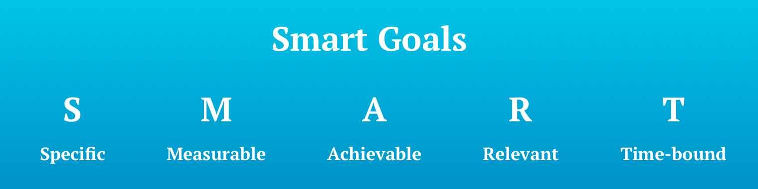 S.M.A.R.T. Goals= Specific Measurable Achievable Relevant and Time-bound