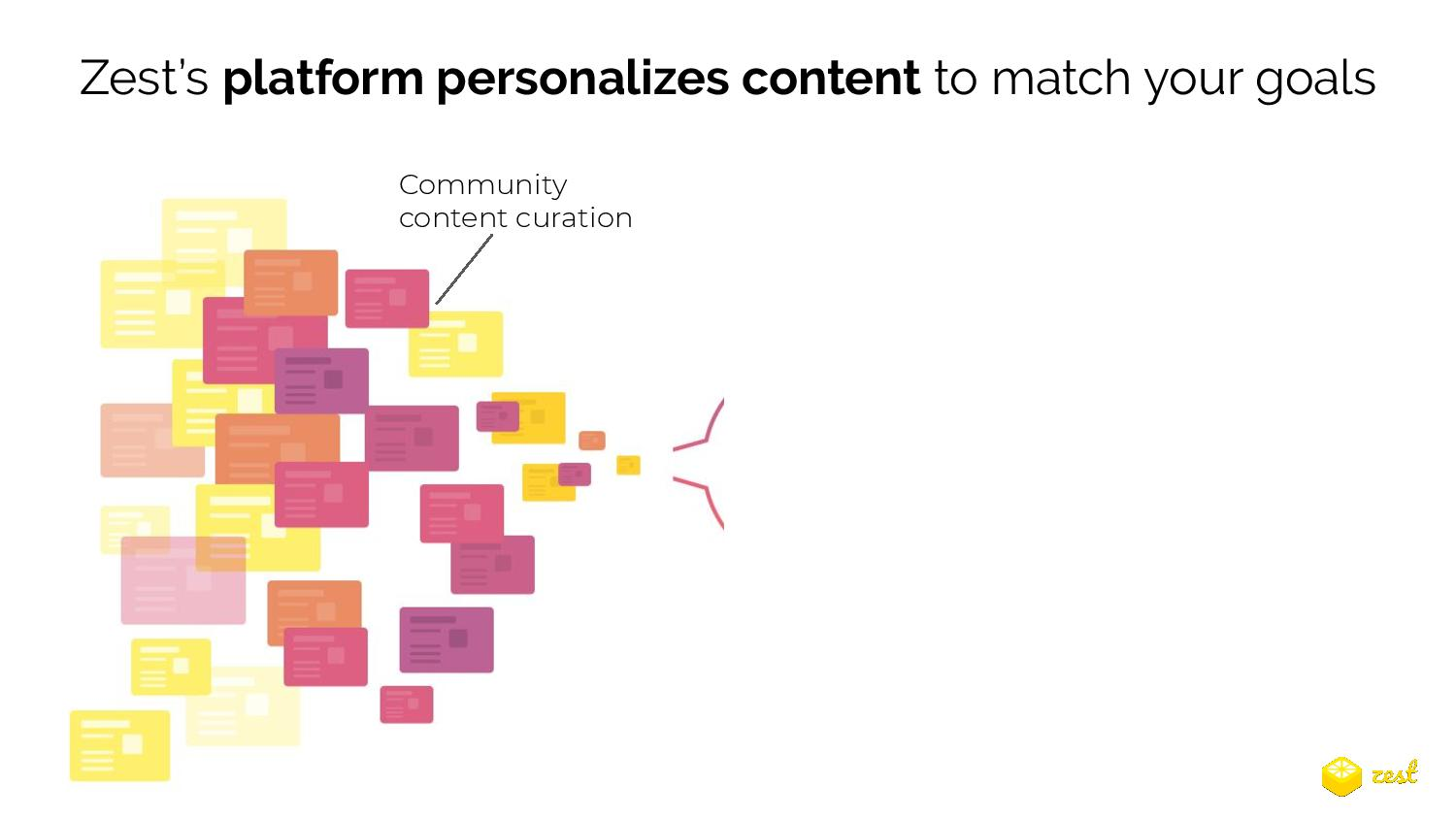 Zest's platform personalizes content to match your goals beginning with community content curation.