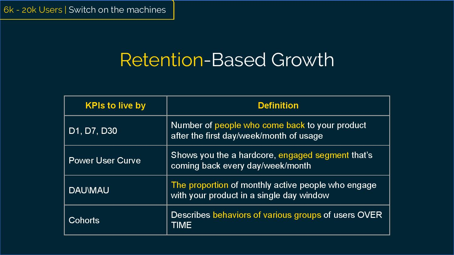 Retention-Based Growth KPIs to live by D1, D7 and D 30 = Number of people who come back to your product Power Users Curve = shows you the hardcore, engaged segment DAU/MAU = The proportion of monthly users who engage with your product daily Cohorts = Discover the behaviors of various groups of users over time