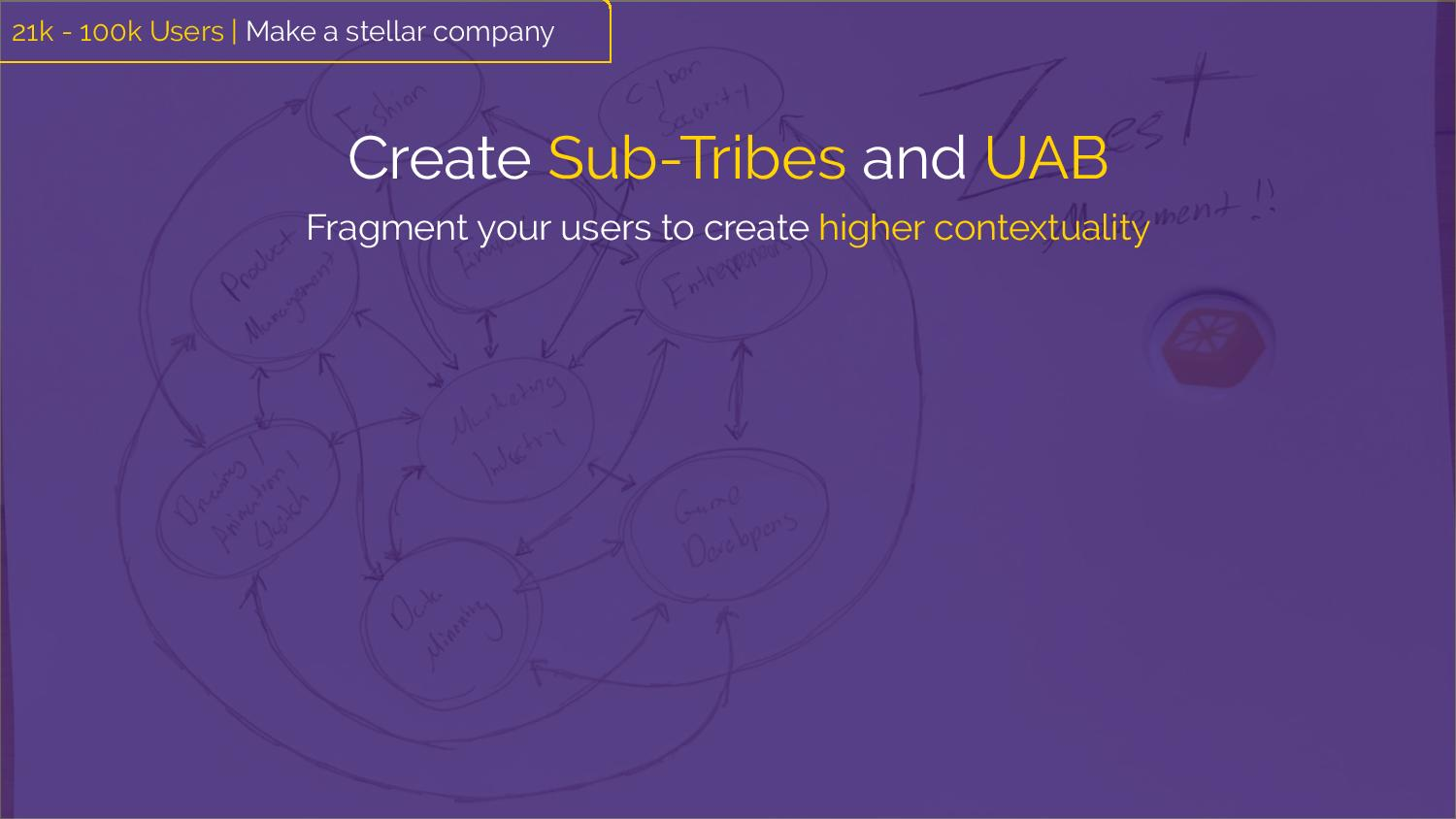 """Create Sub-Tribes and UAB: Fragment your users to create higher contextuality""   [Image: sketch of different user segments and their connections]"