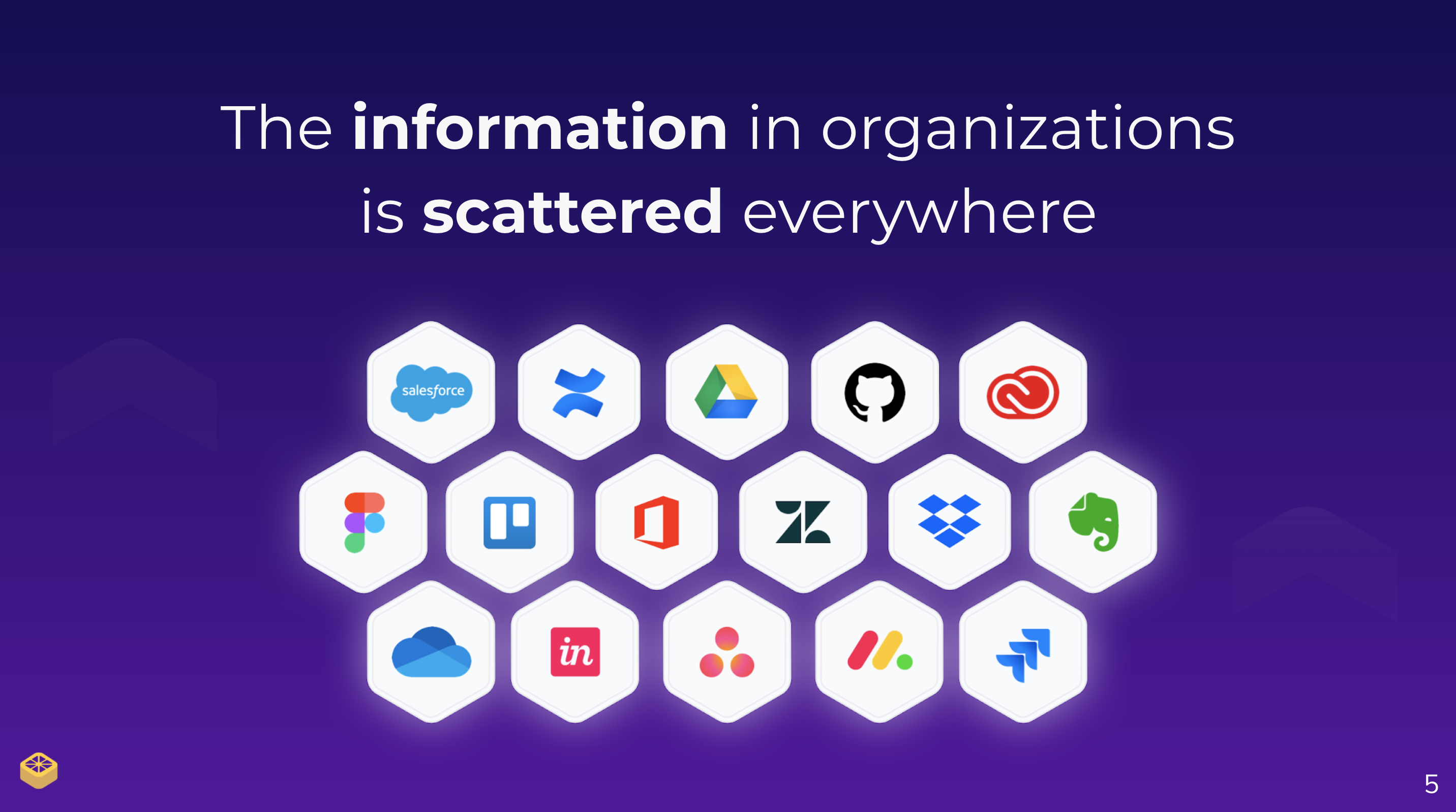 "A slide stating ""The information in organizations is scattered everywhere"" with logos of popular online platforms like Monday.com, Google Drive, Zendesk, and more."